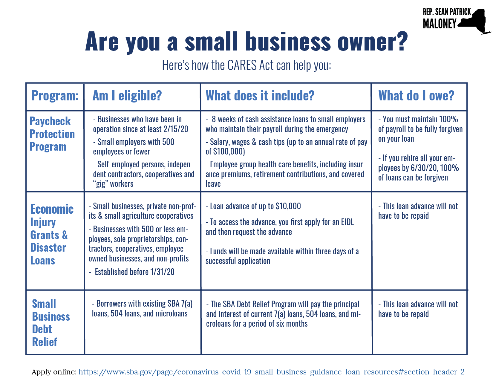 Important Covid 19 Information For Small Business Owners